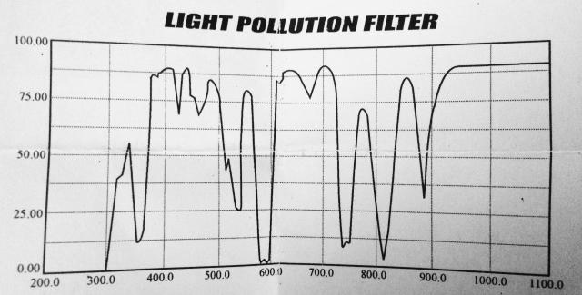 filterspecs