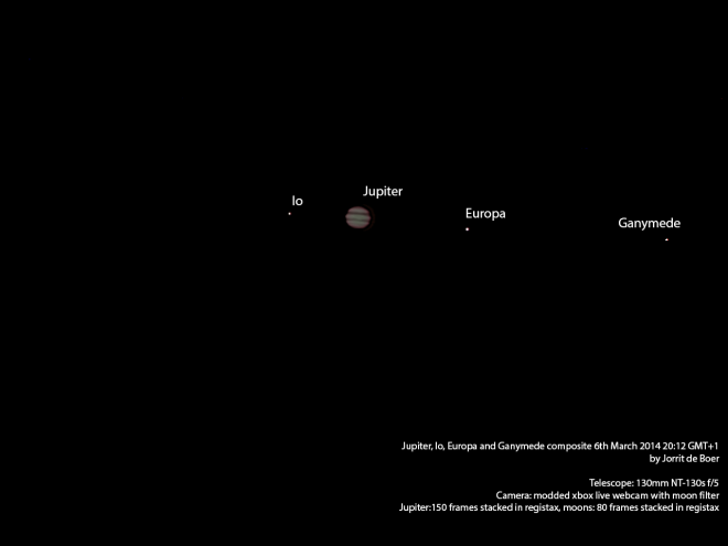 Jupiter and 3 of its moons